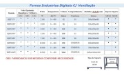 Forno-Industrial-RH-F-Digital-com-Ventilação