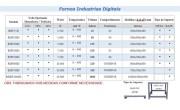 Forno-Industrial-RH-F-Digital-micro-processada.