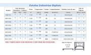 Estufa-Industrial-RH-E-Digital-Micro-Processadas